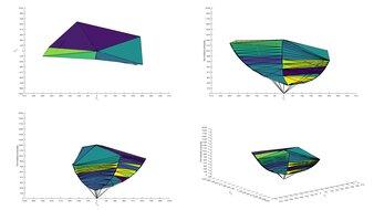 MSI Optix G273QF sRGB Color Volume ITP Picture