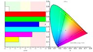 LG 24GL600F Color Gamut ARGB Picture