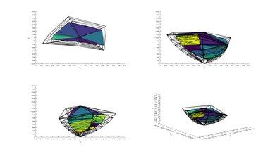 LG UM7300 2020 Color Volume ITP Picture