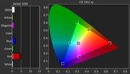 Vizio M Series 2016 Post Color Picture