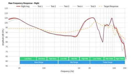 Parrot Zik 2/Zik 2.0 Wireless Raw FR R