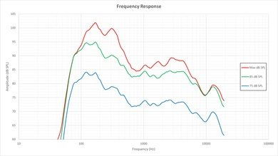 Samsung JS9000 Frequency Response Picture