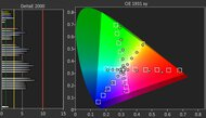 Hisense H9G Color Gamut DCI-P3 Picture
