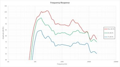 Samsung JS7000 Frequency Response Picture