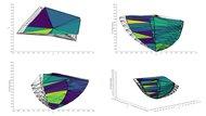 Vizio P Series Quantum X 2020 2020 Color Volume ITP Picture