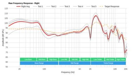 Sennheiser RS 195 RF Wireless Raw FR R
