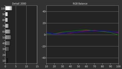 LG LF5600 Pre Calibration Picture