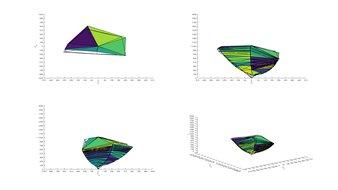 MSI Optix MAG271CQR Adobe RGB Color Volume ITP Picture