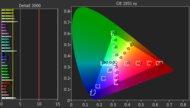Vizio M8 Series Quantum 2020 Pre Color Picture