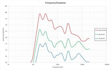 Vizio M Series 2017 Frequency Response Picture