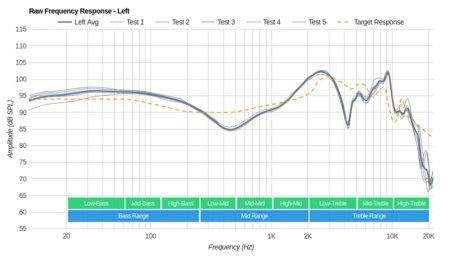 Sennheiser Momentum 2.0 On-Ear/HD1 On-Ear Raw FR L