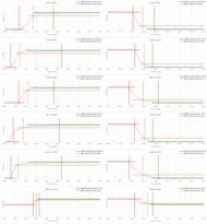 Vizio V Series 2020 Response Time Chart