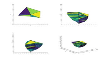 BenQ EW3270U sRGB Color Volume ITP Picture