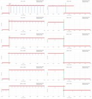 LG EF9500 OLED Response Time Chart