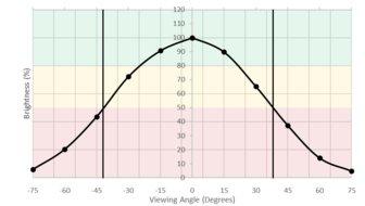 LG 27UD58-B Horizontal Brightness Picture