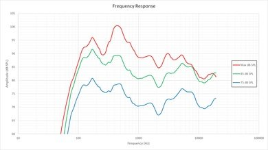Sony X900C Frequency Response Picture