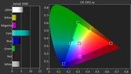 LG UF6800 Pre Color Picture