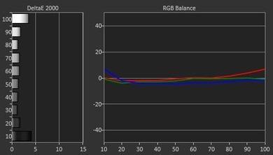 LG LF6300 Pre Calibration Picture