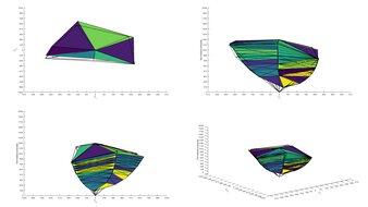 MSI Optix G27C6 Adobe RGB Color Volume ITP Picture