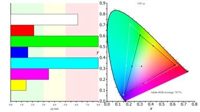 ASUS VG248QE Color Gamut ARGB Picture