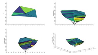 Gigabyte AORUS FI27Q-X sRGB Color Volume ITP Picture