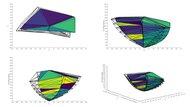 Vizio P Series Quantum 2021 2020 Color Volume ITP Picture