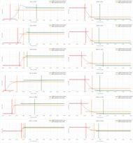 Vizio M6 Series Quantum 2021 Response Time Chart