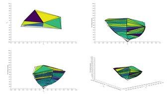 ASUS TUF Gaming VG27WQ1B Adobe RGB Color Volume ITP Picture