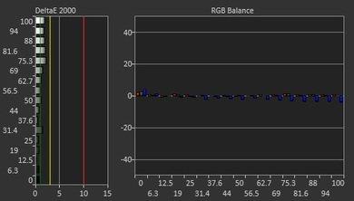 AOC AGON AG271QX Post Calibration Picture