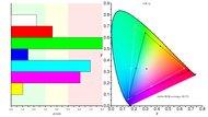 Samsung Space SR75 Color Gamut ARGB Picture