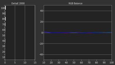 Samsung JS9500 Post Calibration Picture