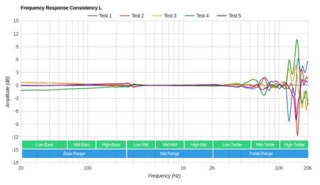 Grado SR225e/SR225 Consistency L