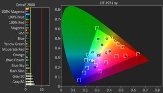 Dell S3221QS Pre Color Picture