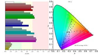 ASUS TUF Gaming VG258QM Color Gamut DCI-P3 Picture