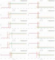 ASUS PB277Q Response Time Chart
