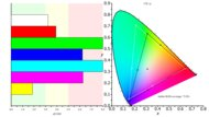 HP OMEN 27 Color Gamut ARGB Picture