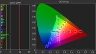 Vizio D Series 1080p 2017 Post Color Picture
