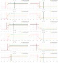 Hisense H4F Response Time Chart