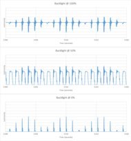 Samsung QN85A QLED Backlight chart