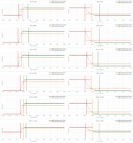 LG NANO90 2020 Response Time Chart