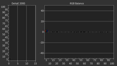 LG UK7700 Post Calibration Picture