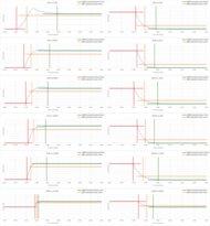 Samsung TU6980 Response Time Chart