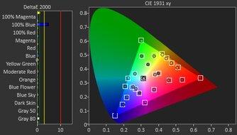 MSI Optix G27C5 Post Color Picture