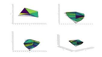 LG 29UM69G-B Adobe RGB Color Volume ITP Picture