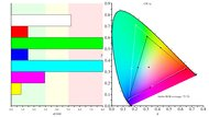 Acer GN246HL Bbid Color Gamut ARGB Picture
