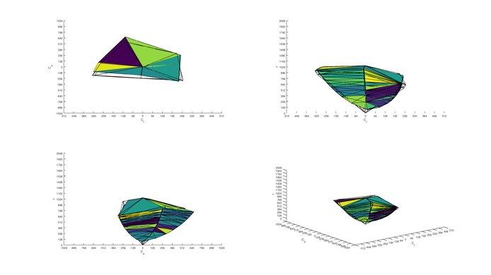 MSI Optix G27C Adobe RGB Color Volume ITP Picture