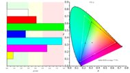 HP 27Q Color Gamut ARGB Picture