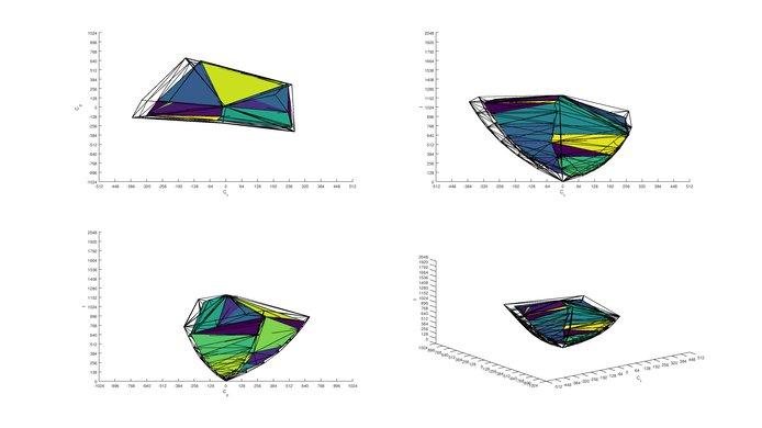Samsung MU7600 P3 Color Volume ITP Picture