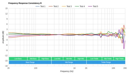 Sennheiser Momentum 2.0 On-Ear/HD1 On-Ear Consistency R