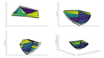 MSI Oculux NXG253R P3 Color Volume ITP Picture
